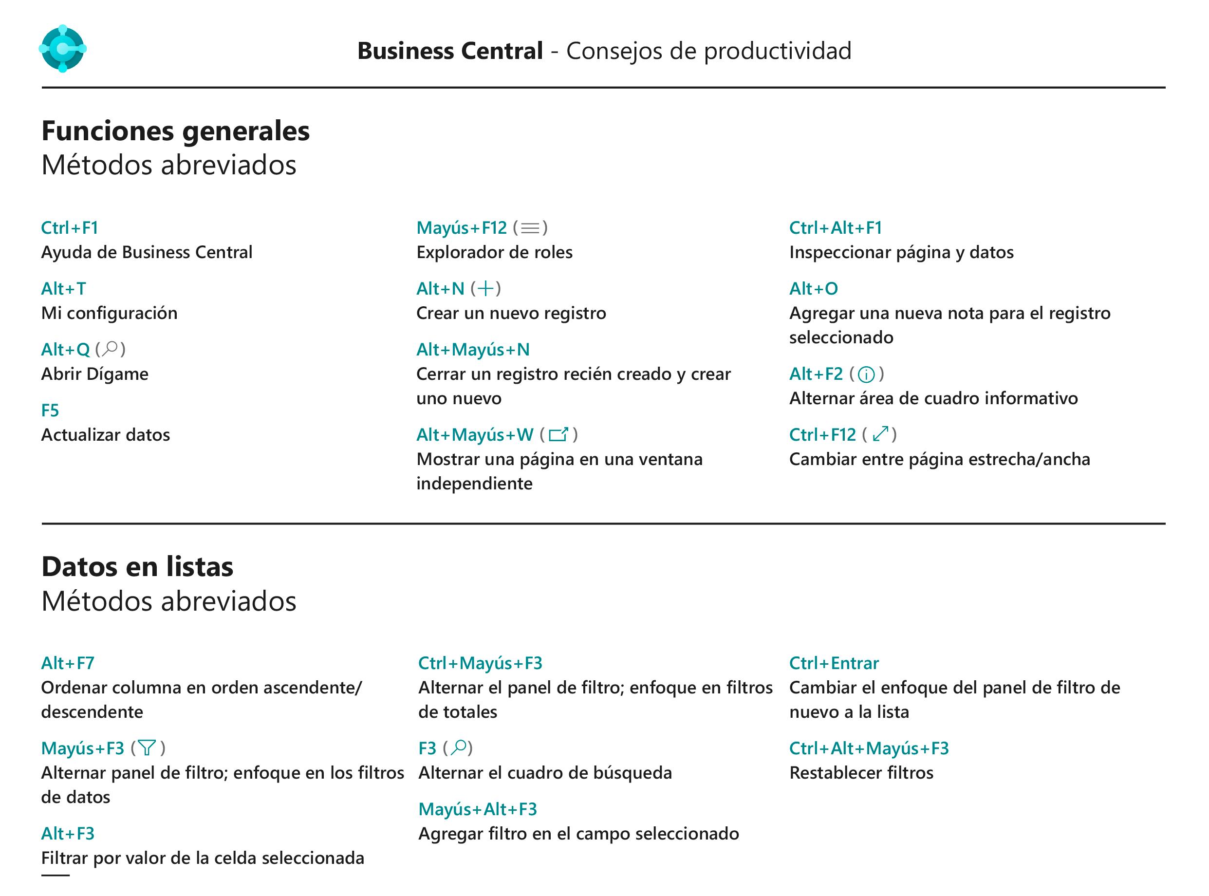 funciones-business-central